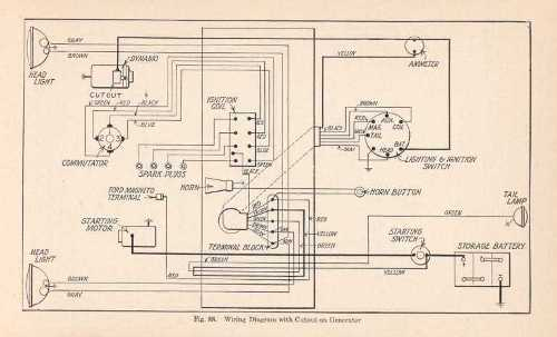 model t central reference library rh modeltcentral com 1925 model t ford wiring diagram 1923 ford model t wiring diagram