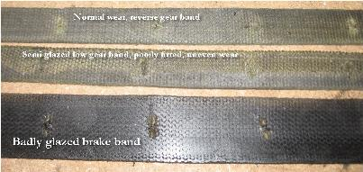 Kevlar band wear