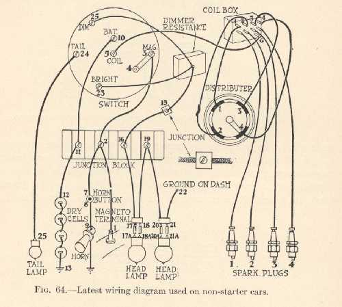 model t central reference library ford model a electrical system ford model a wiring diagram #34