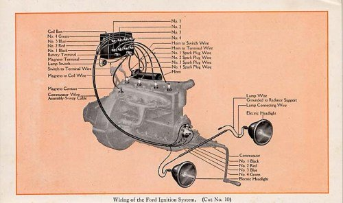 model a ford coil wiring model wiring diagrams cars