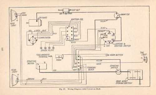 model t central reference library Model A Ford Wiring Diagram return to model t central homepage model a ford wiring diagram