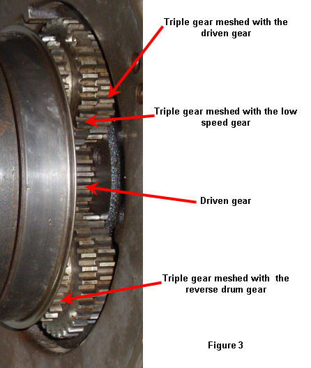Transmission gears mounted on the flywheel